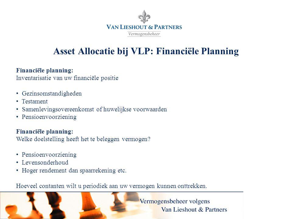 Asset Allocatie bij VLP: Financiële Planning