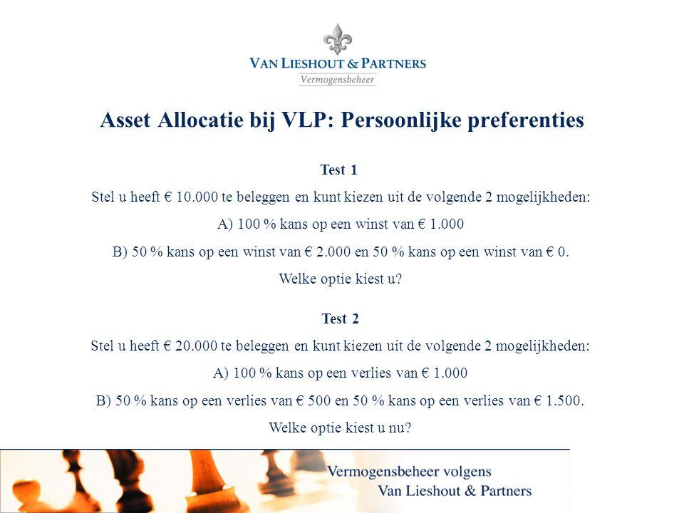 Asset Allocatie bij VLP: Persoonlijke preferenties