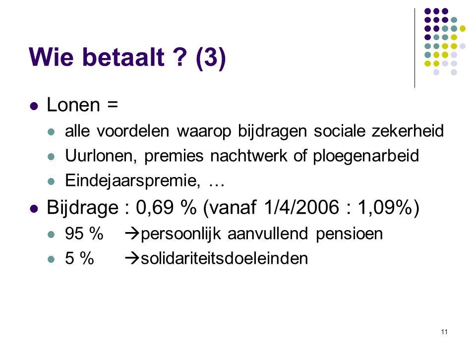 Wie betaalt (3) Lonen = Bijdrage : 0,69 % (vanaf 1/4/2006 : 1,09%)