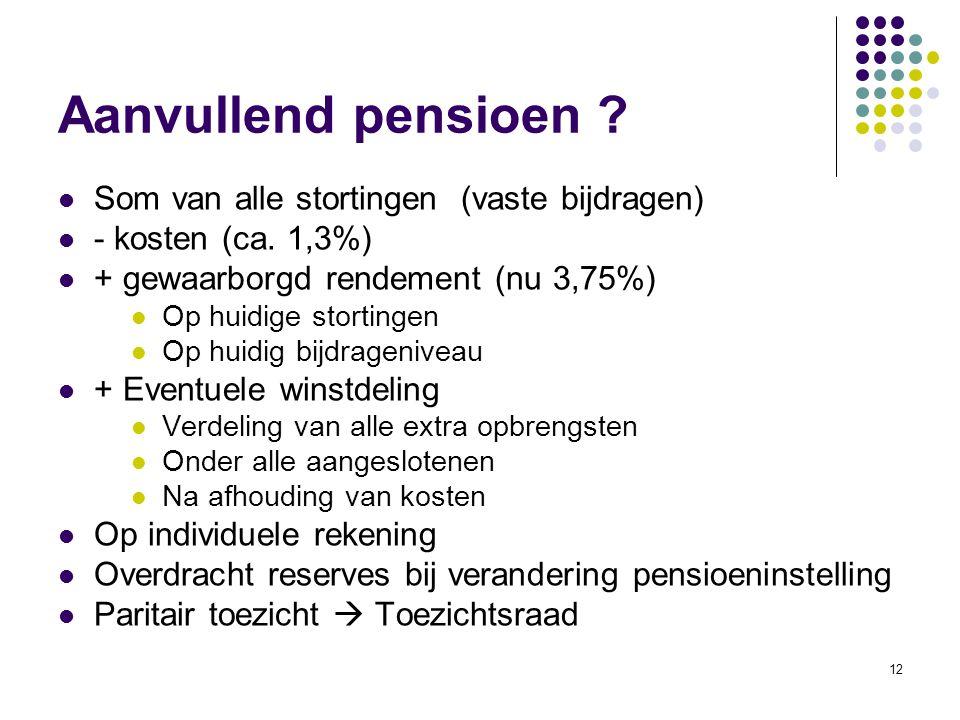 Aanvullend pensioen Som van alle stortingen (vaste bijdragen)