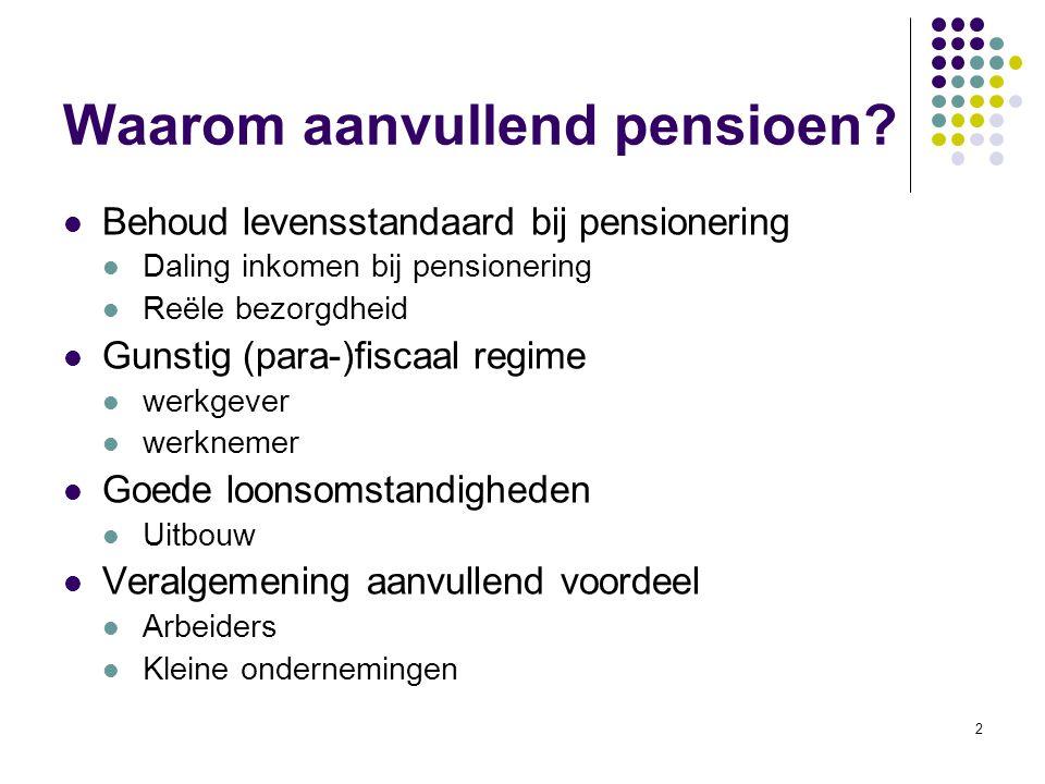 Waarom aanvullend pensioen