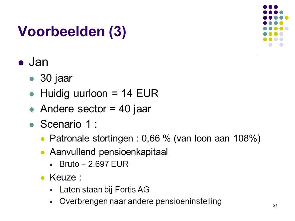 Voorbeelden (3) Jan 30 jaar Huidig uurloon = 14 EUR