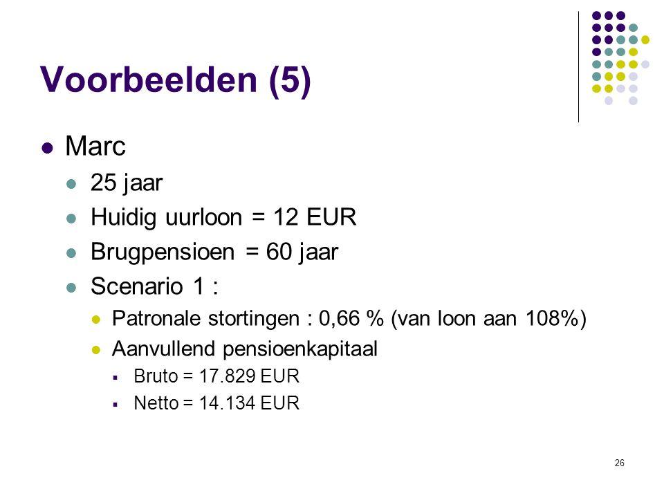 Voorbeelden (5) Marc 25 jaar Huidig uurloon = 12 EUR