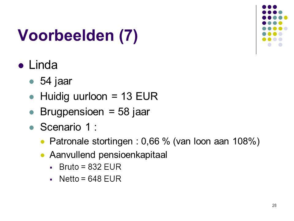 Voorbeelden (7) Linda 54 jaar Huidig uurloon = 13 EUR