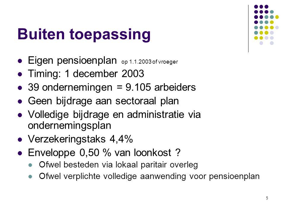 Buiten toepassing Eigen pensioenplan op 1.1.2003 of vroeger