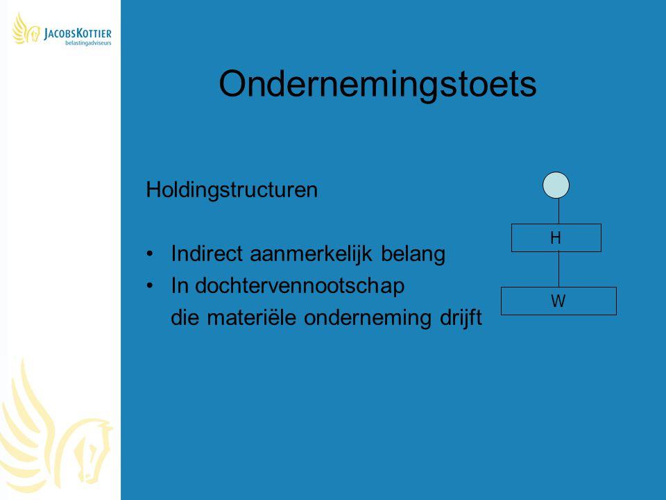 Ondernemingstoets Holdingstructuren Indirect aanmerkelijk belang