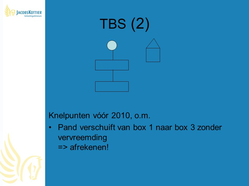 TBS (2) Knelpunten vóór 2010, o.m.
