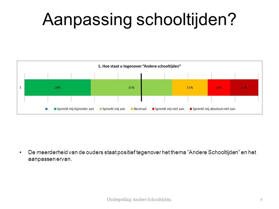 Aanpassing schooltijden