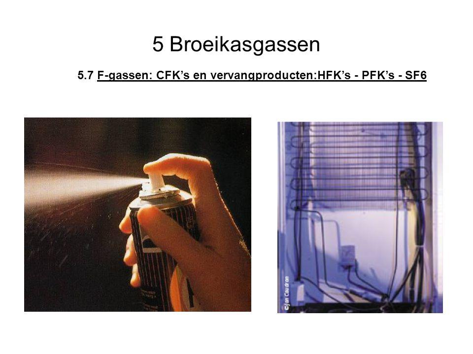 5 Broeikasgassen 5.7 F-gassen: CFK's en vervangproducten:HFK's - PFK's - SF6