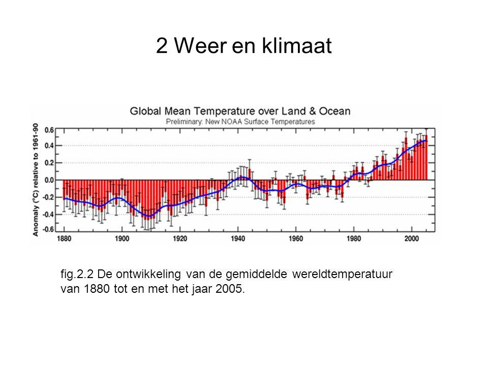 2 Weer en klimaat fig.2.2 De ontwikkeling van de gemiddelde wereldtemperatuur.