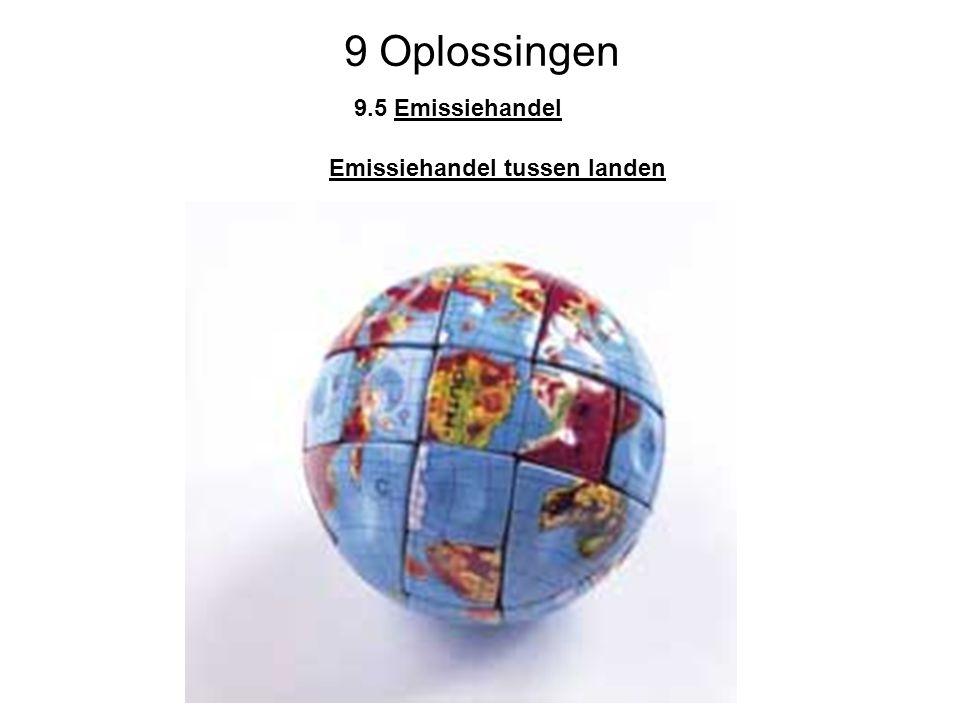 9 Oplossingen 9.5 Emissiehandel Emissiehandel tussen landen