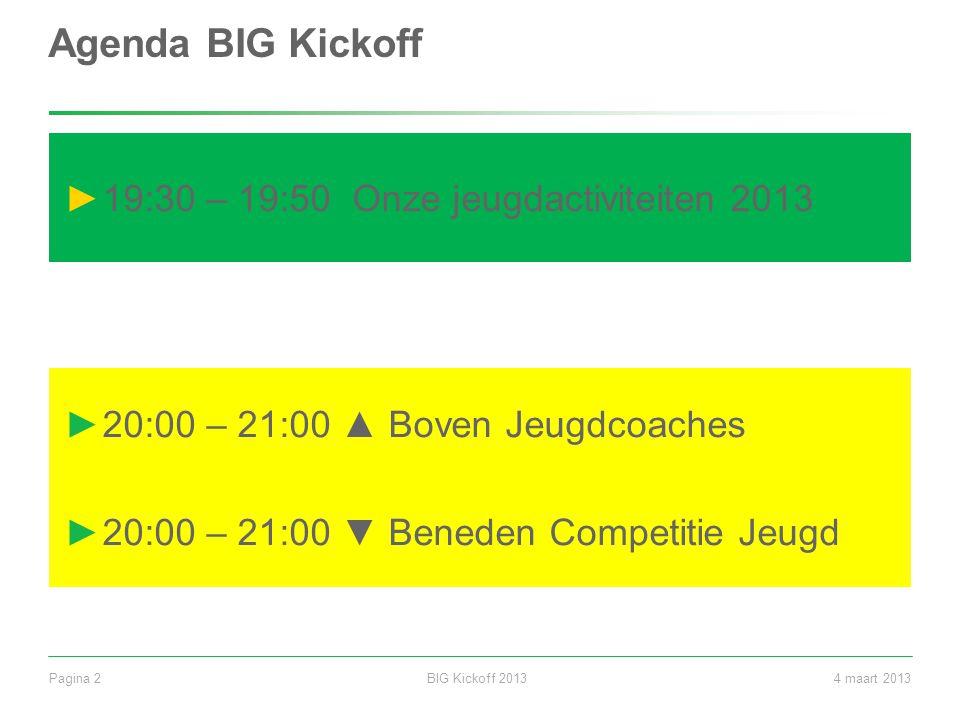 Agenda BIG Kickoff 19:30 – 19:50 Onze jeugdactiviteiten 2013