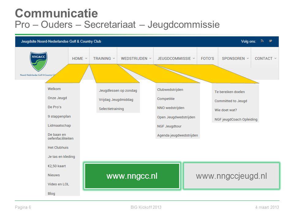Communicatie Pro – Ouders – Secretariaat – Jeugdcommissie
