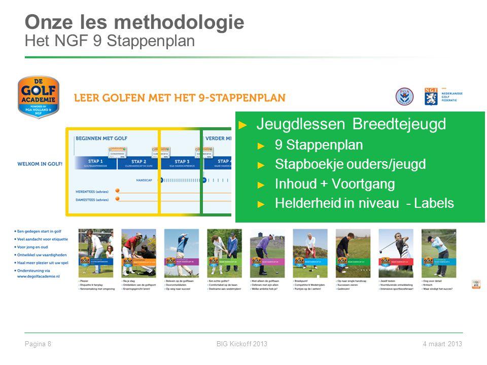 Onze les methodologie Het NGF 9 Stappenplan