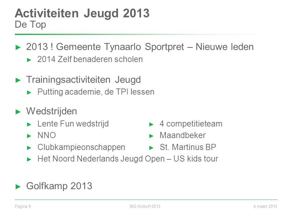 Activiteiten Jeugd 2013 De Top