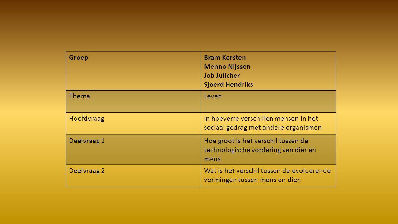 Groep Bram Kersten. Menno Nijssen. Job Julicher. Sjoerd Hendriks. Thema. Leven. Hoofdvraag.
