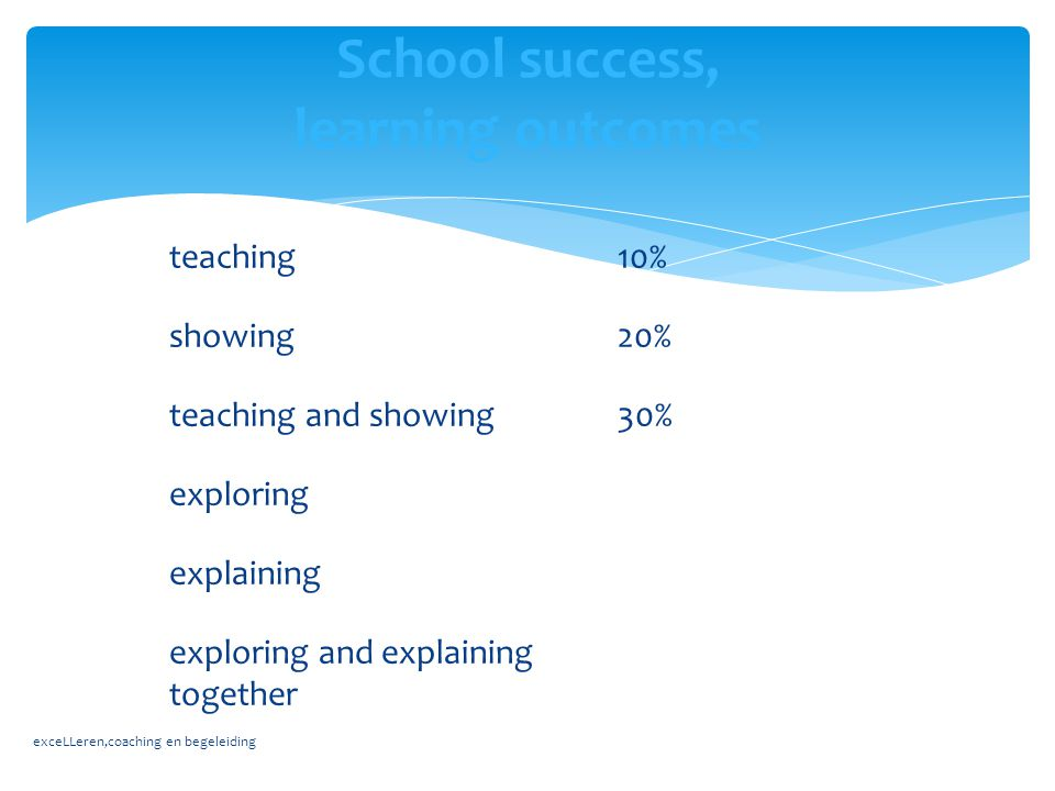 School success, learning outcomes