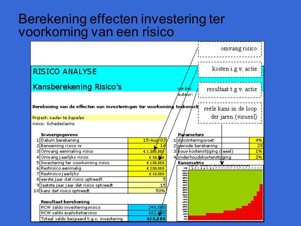 Berekening effecten investering ter voorkoming van een risico