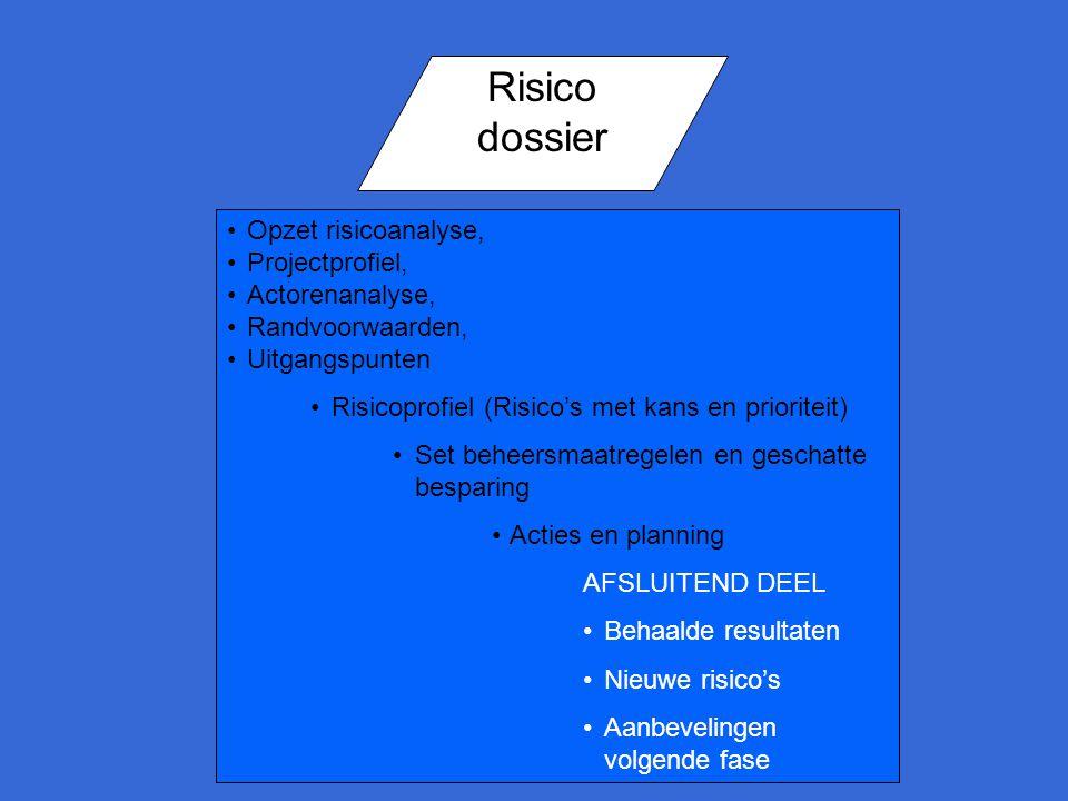 Risico dossier Opzet risicoanalyse, Projectprofiel, Actorenanalyse,