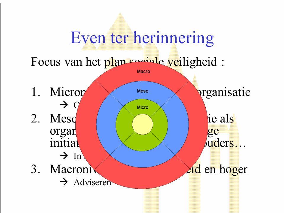 Even ter herinnering Focus van het plan sociale veiligheid :