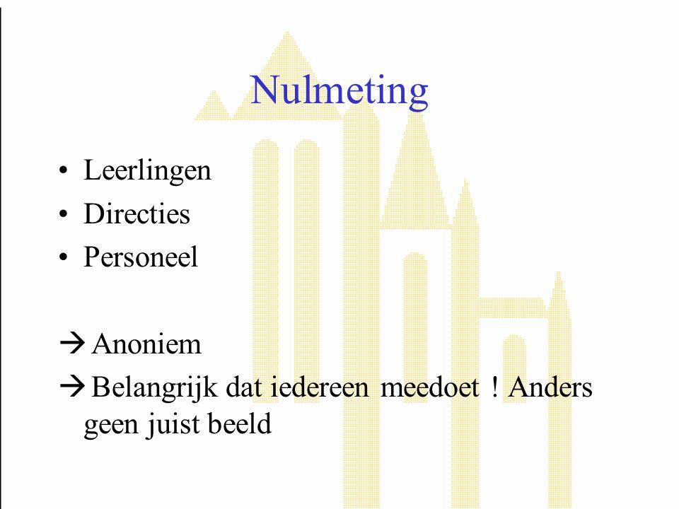 Nulmeting Leerlingen Directies Personeel Anoniem