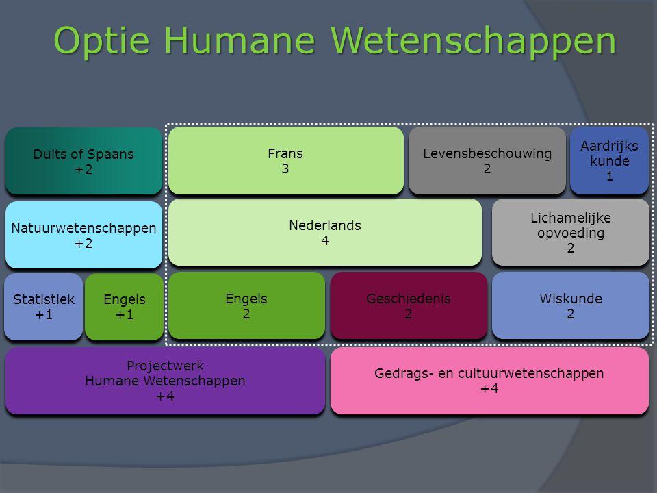 Optie Humane Wetenschappen