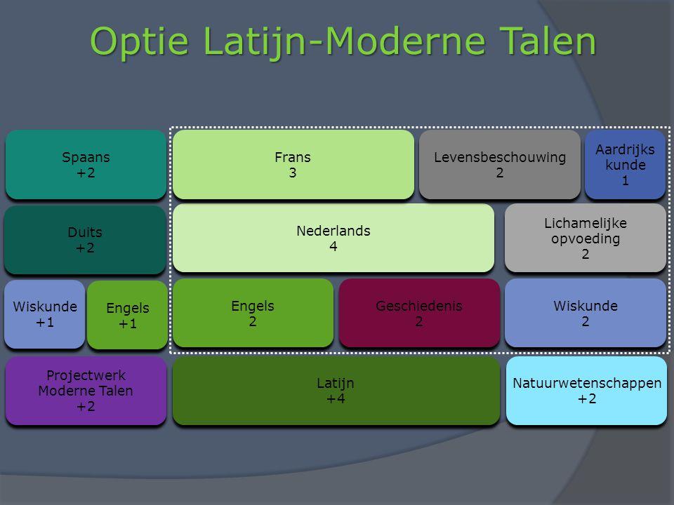 Optie Latijn-Moderne Talen