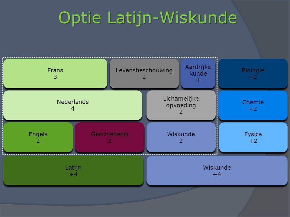 Optie Latijn-Wiskunde