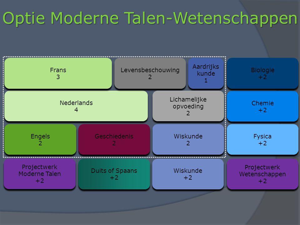 Optie Moderne Talen-Wetenschappen
