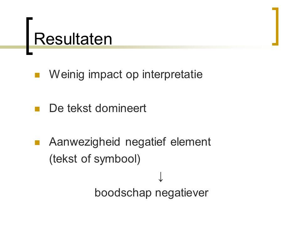 Resultaten Weinig impact op interpretatie De tekst domineert