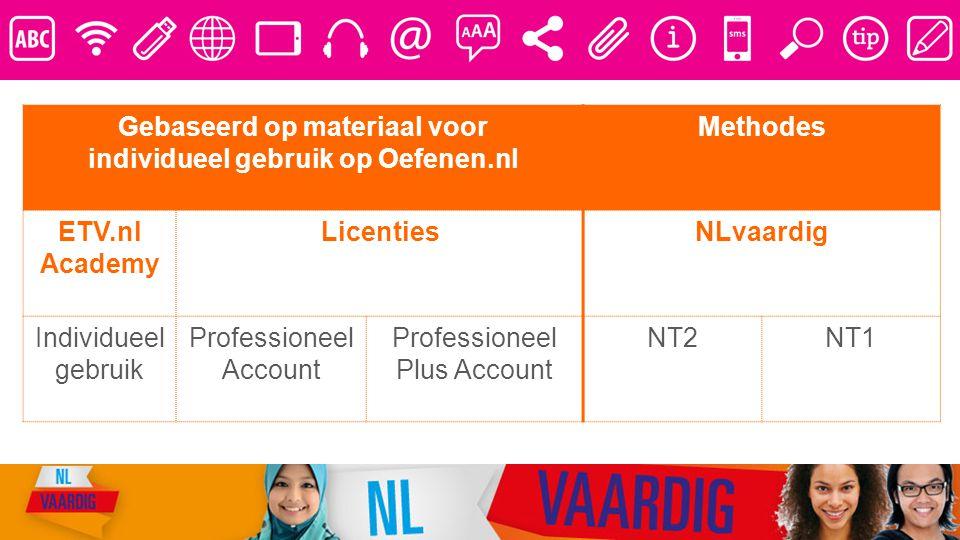 Gebaseerd op materiaal voor individueel gebruik op Oefenen.nl