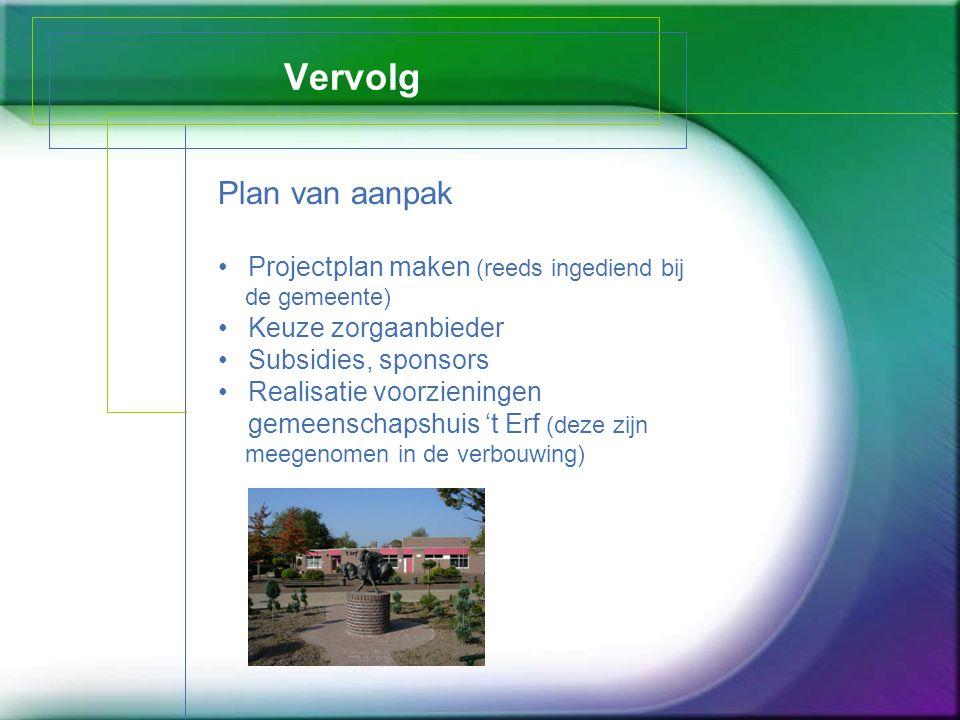 Vervolg Plan van aanpak Projectplan maken (reeds ingediend bij