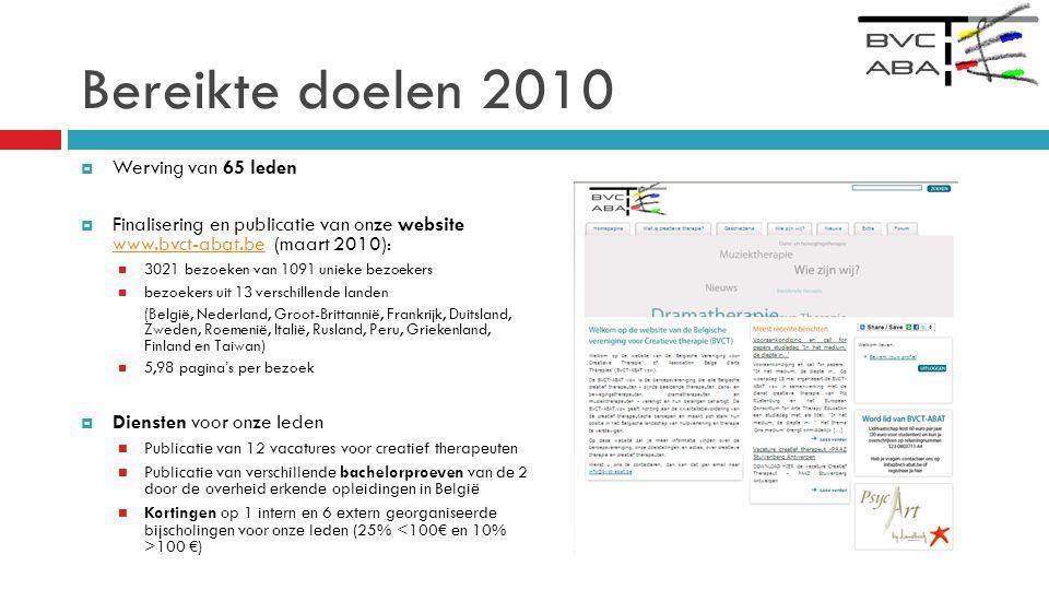 Bereikte doelen 2010 Werving van 65 leden