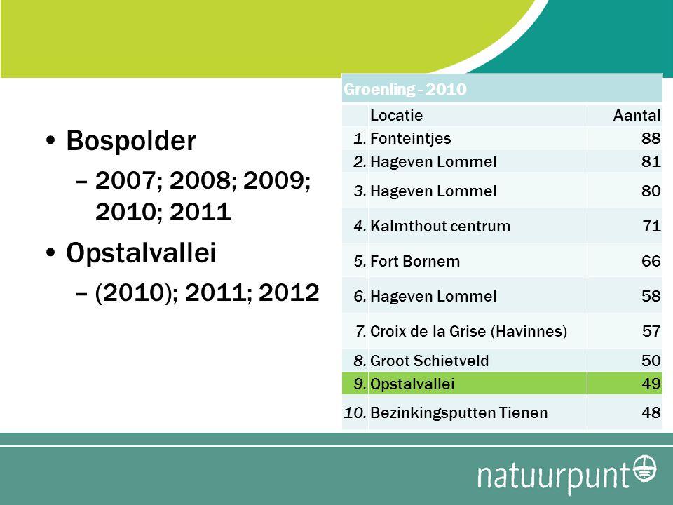 Bospolder Opstalvallei 2007; 2008; 2009; 2010; 2011 (2010); 2011; 2012