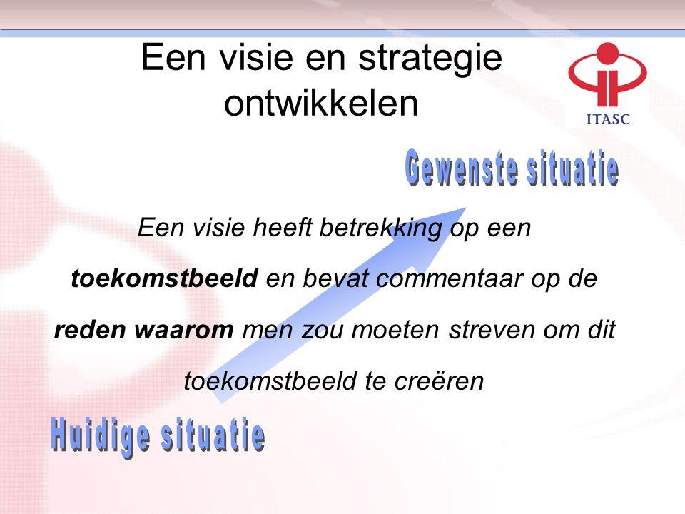 Een visie en strategie ontwikkelen