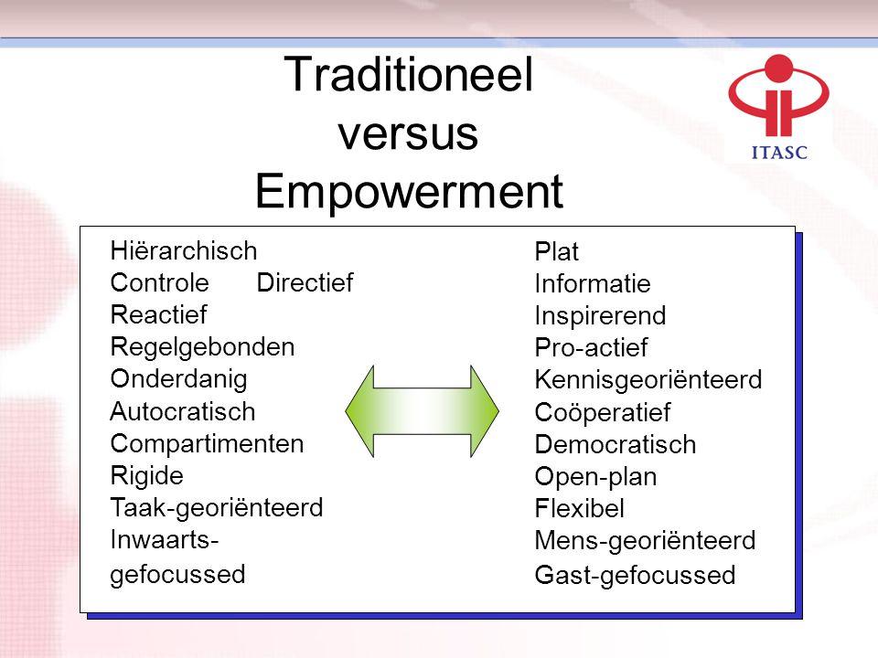 Traditioneel versus Empowerment