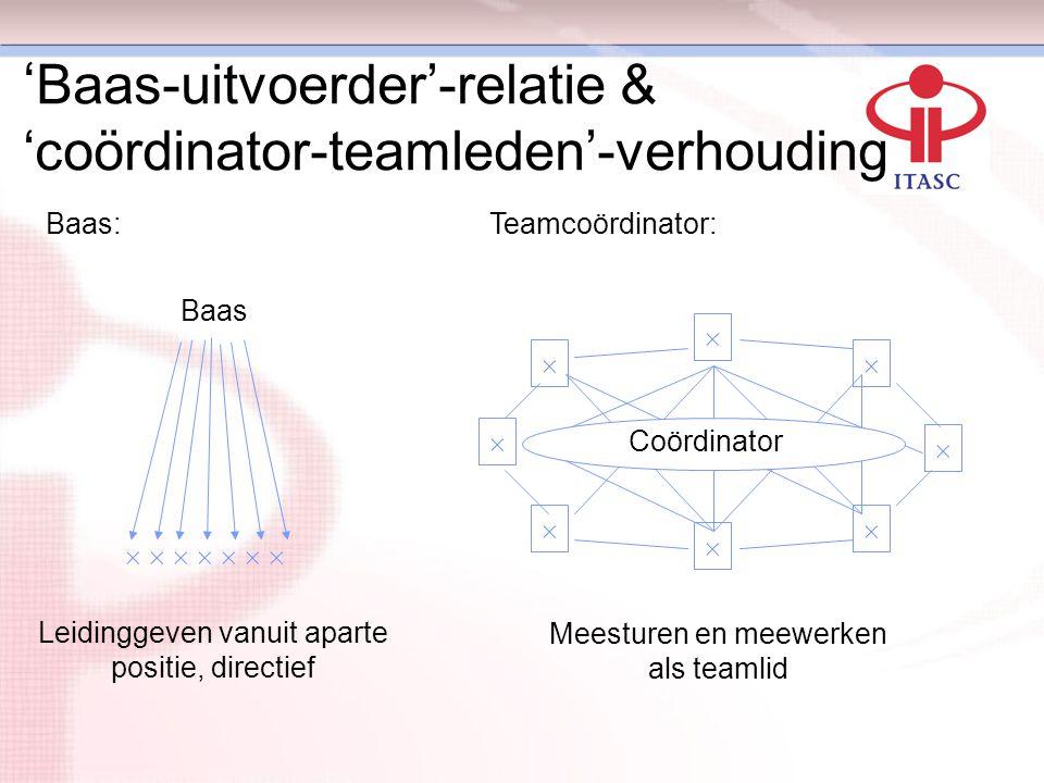 'Baas-uitvoerder'-relatie & 'coördinator-teamleden'-verhouding