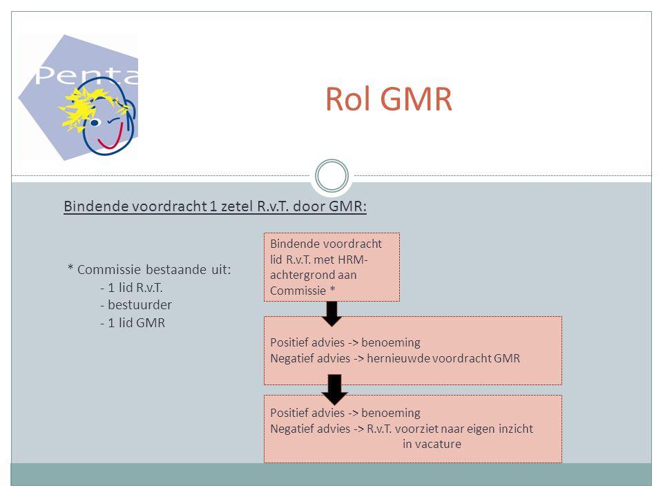 Rol GMR Bindende voordracht 1 zetel R.v.T. door GMR: