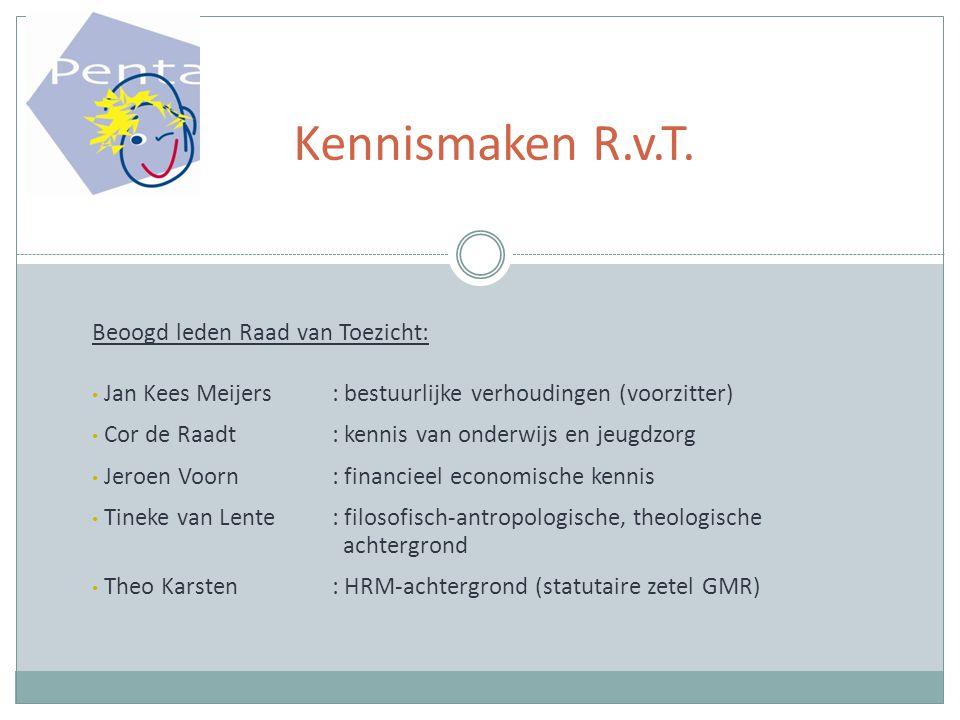 Kennismaken R.v.T. Beoogd leden Raad van Toezicht: