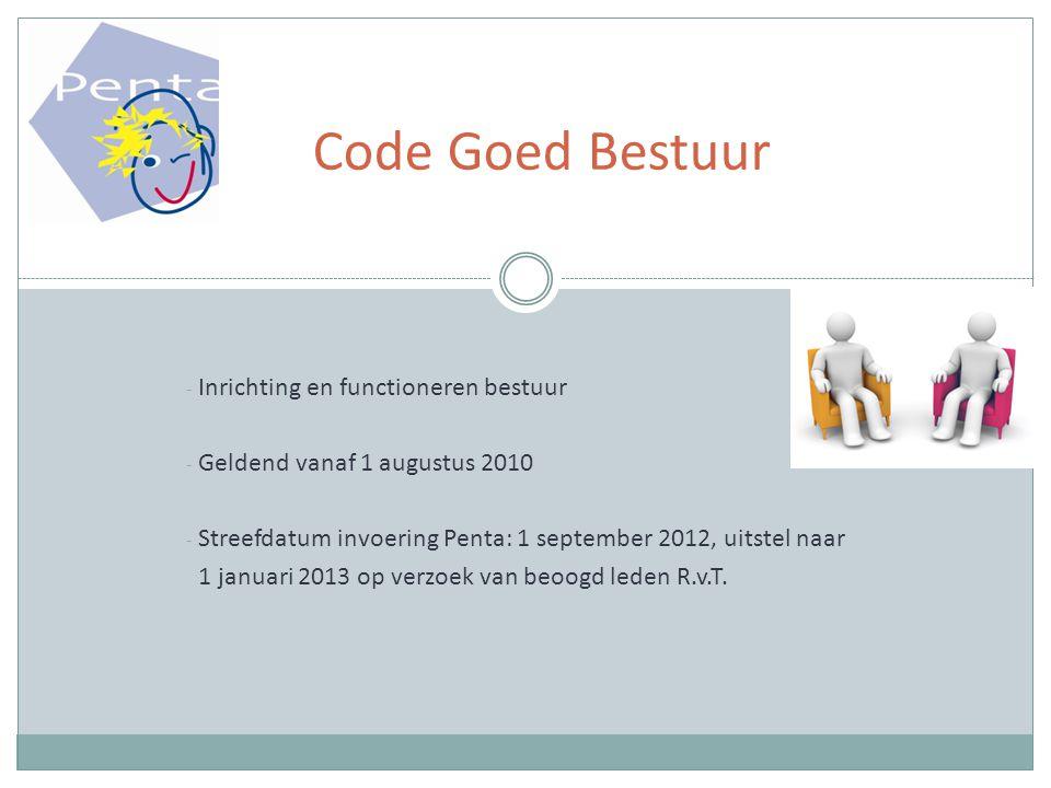 Code Goed Bestuur Inrichting en functioneren bestuur