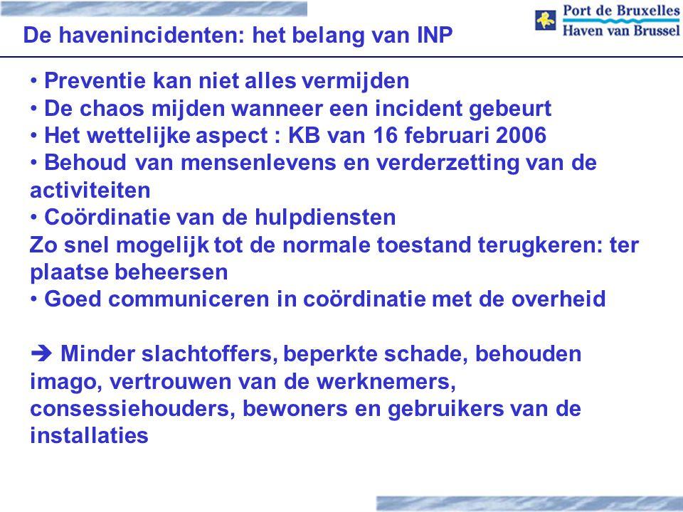 De havenincidenten: het belang van INP