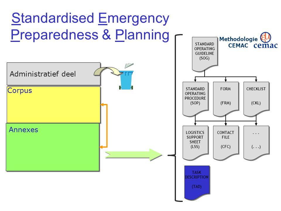 Standardised Emergency Preparedness & Planning