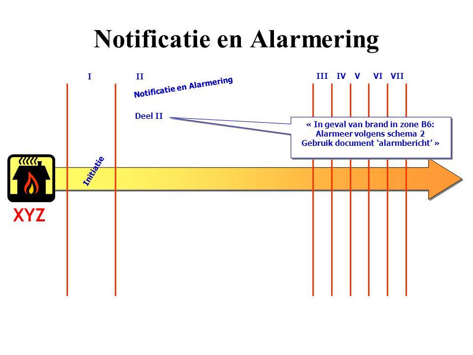 Notificatie en Alarmering