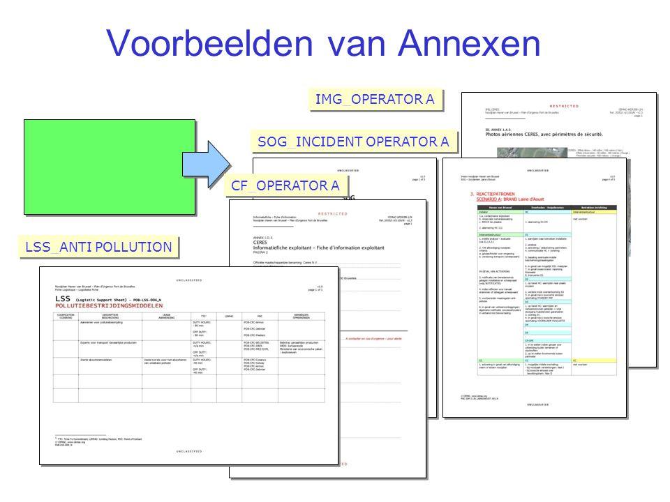 Voorbeelden van Annexen