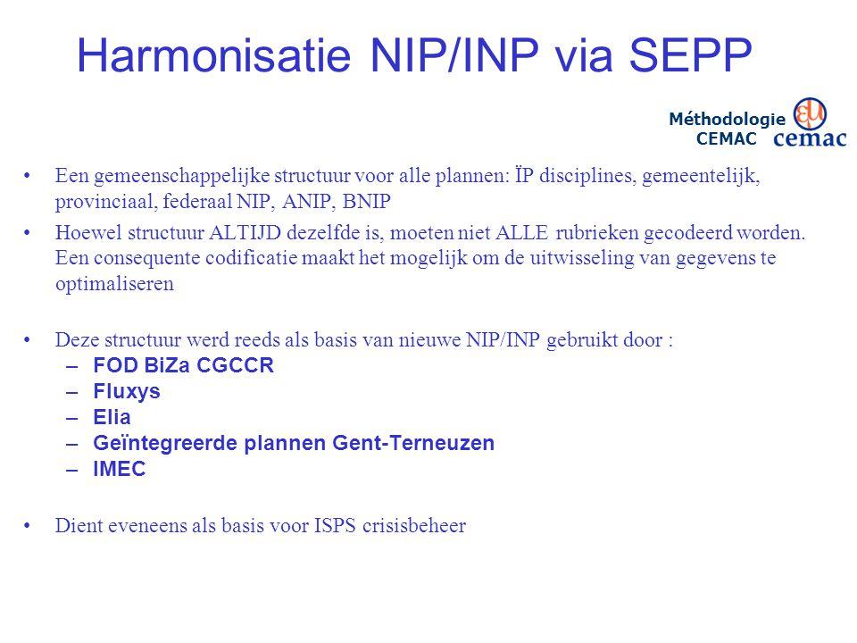 Harmonisatie NIP/INP via SEPP