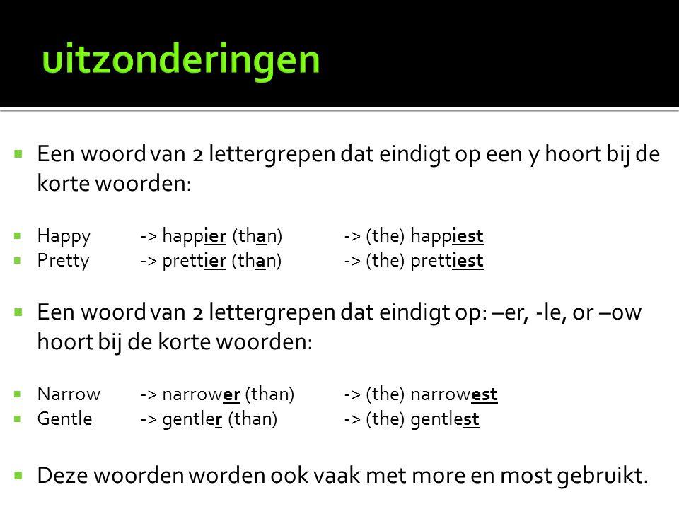 uitzonderingen Een woord van 2 lettergrepen dat eindigt op een y hoort bij de korte woorden: Happy -> happier (than) -> (the) happiest.