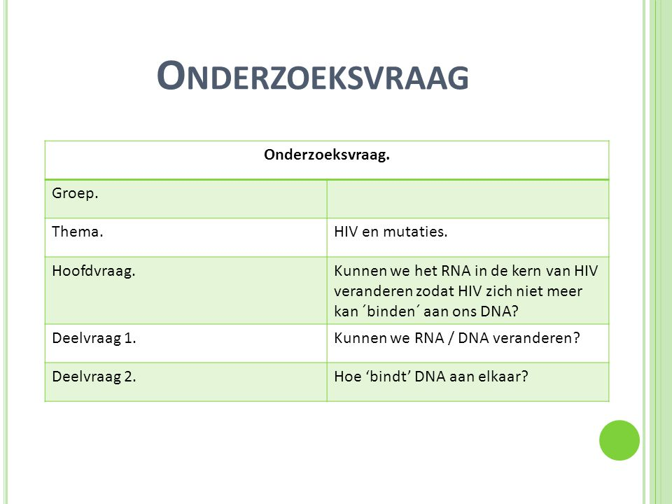 Onderzoeksvraag Onderzoeksvraag. Groep. Thema. HIV en mutaties.