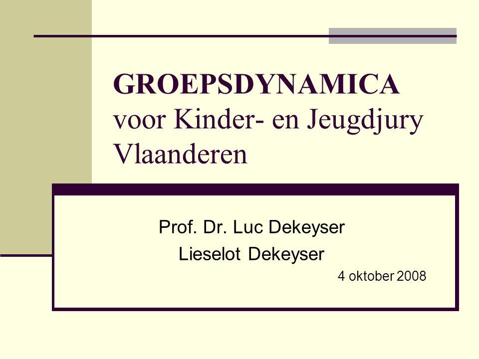GROEPSDYNAMICA voor Kinder- en Jeugdjury Vlaanderen