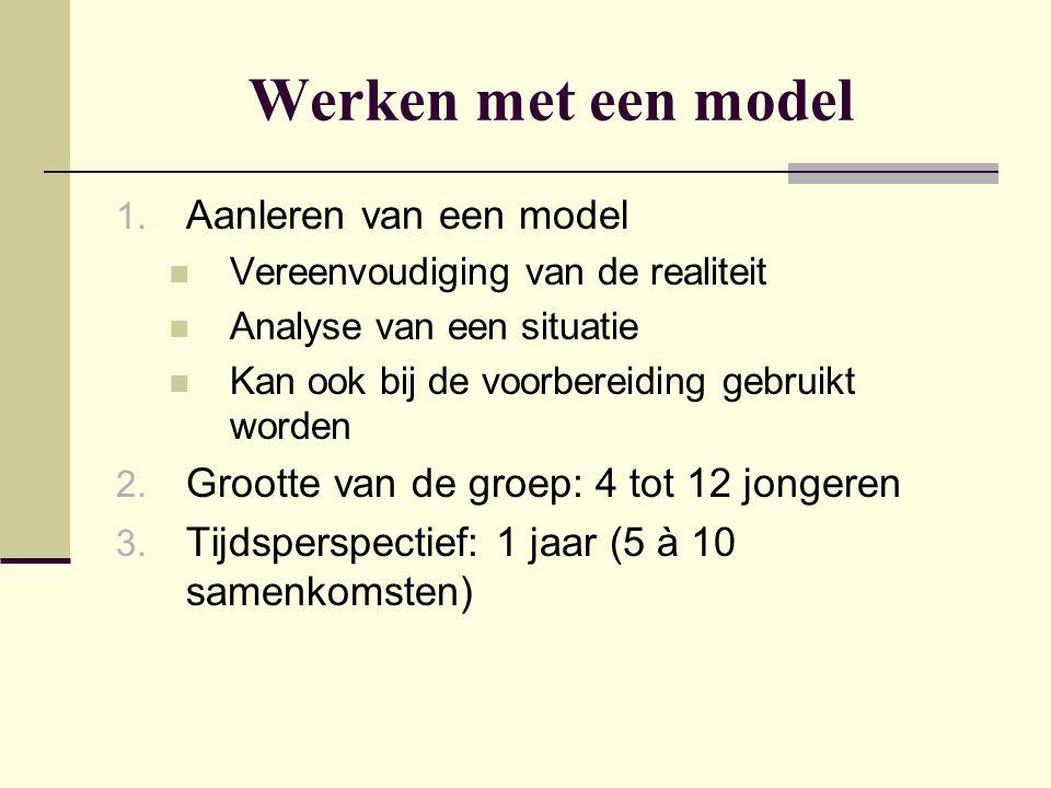 Werken met een model Aanleren van een model