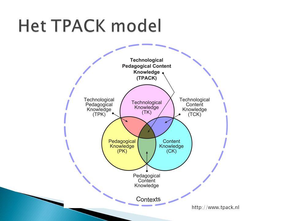 Het TPACK model http://www.tpack.nl